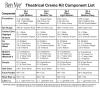 TK-1234-Theatrical-Kit-Component-List